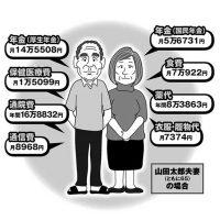 年金の平均
