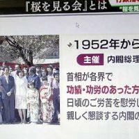 桜を見る会の歴史