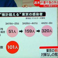 News Every 2020/03/26放送